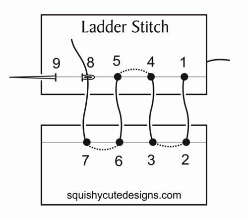 Ladder Stitch