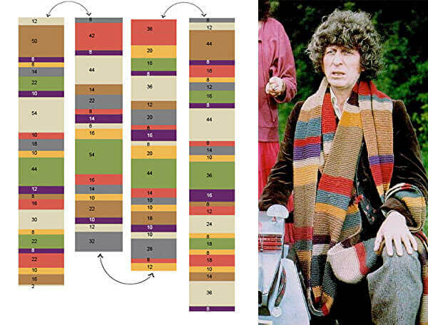 How To Cosplay From Doctor Who